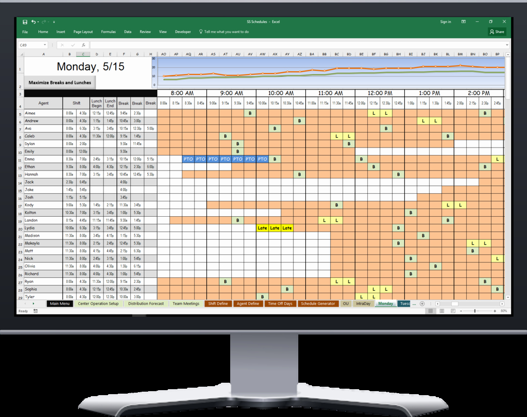 On Call Scheduling Template Inspirational Powerful Excel Based Scheduler for Call Center Agent