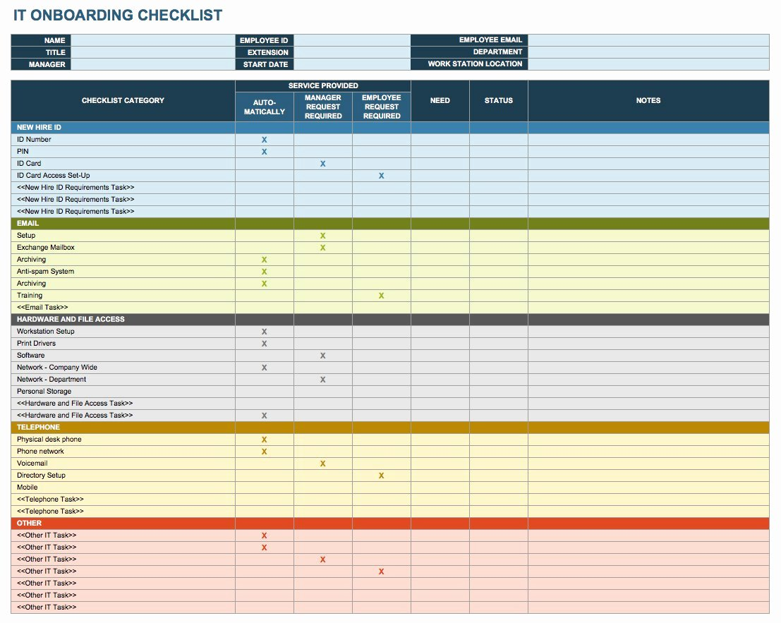 Onboarding Checklist Template Excel Awesome Free Boarding Checklists and Templates