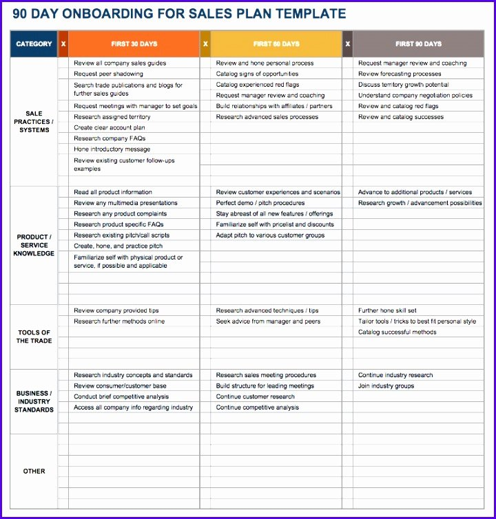 Onboarding Checklist Template Excel Inspirational 12 30 60 90 Plan Template Excel Exceltemplates
