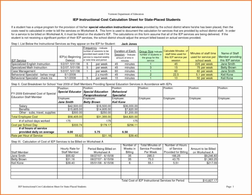 Painting Estimate Template Excel Awesome Construction Estimating Spreadsheet Template Business