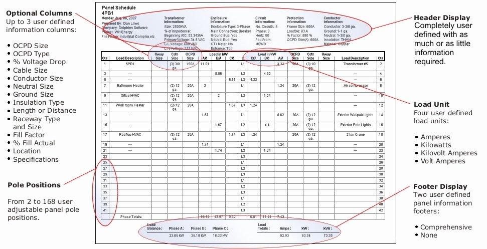 Panel Schedule Template Excel Unique Electrical Panel Schedule Excel Template Report Posite