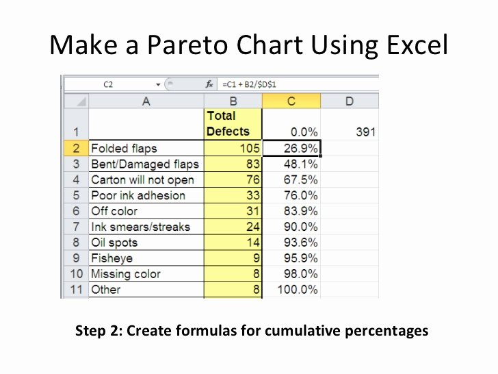 Pareto Chart Excel Template Fresh Pareto Charts In Excel