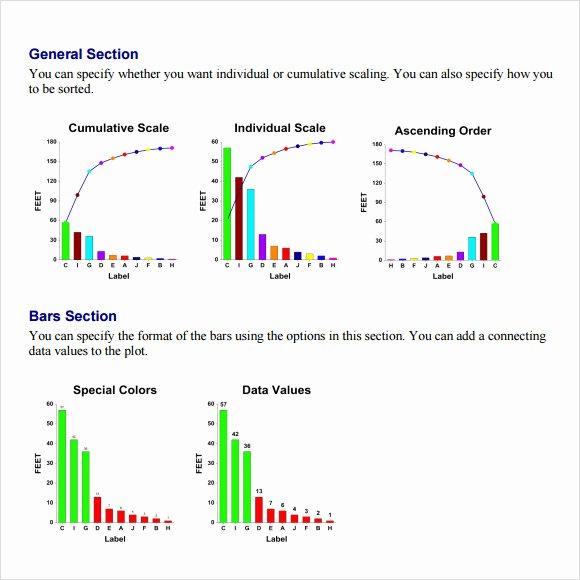 Pareto Chart Excel Template Inspirational 10 Sample Pareto Charts