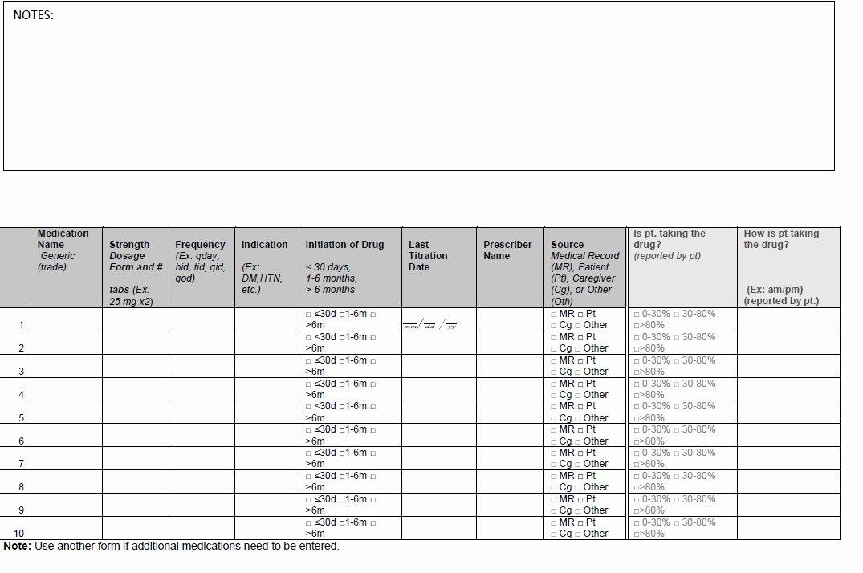 Patient Medication List Template Unique 22 Of Resident Patient List Template