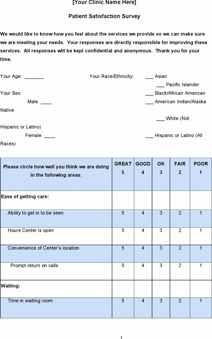 Patient Satisfaction Survey Template Inspirational 3 Patient Satisfaction Survey Template Free Download