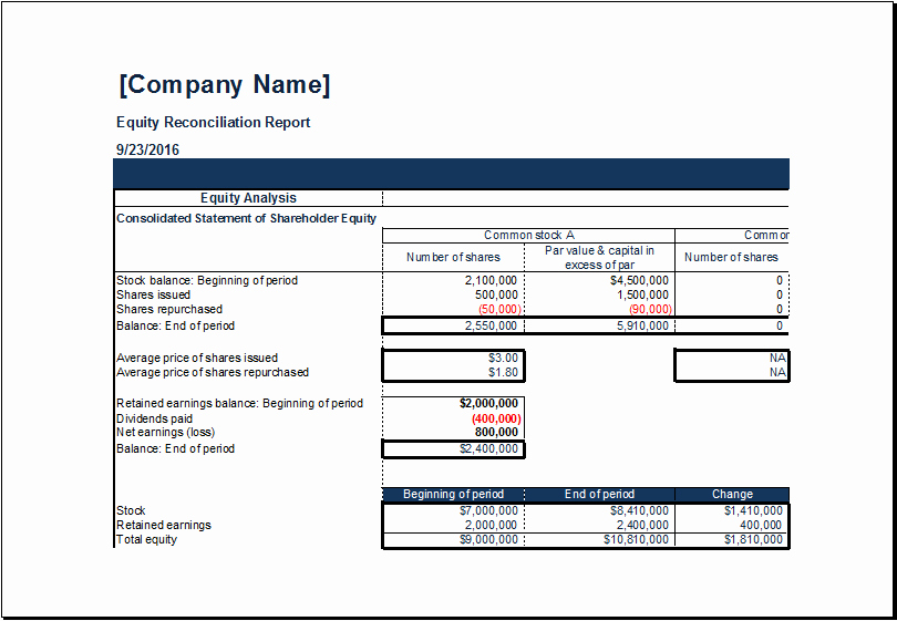 Payroll Reconciliation Excel Template Best Of Ms Excel Equity Reconciliation Report Template
