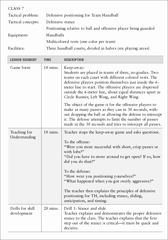Pe Lesson Plan Template Awesome Lesson Plan Examples
