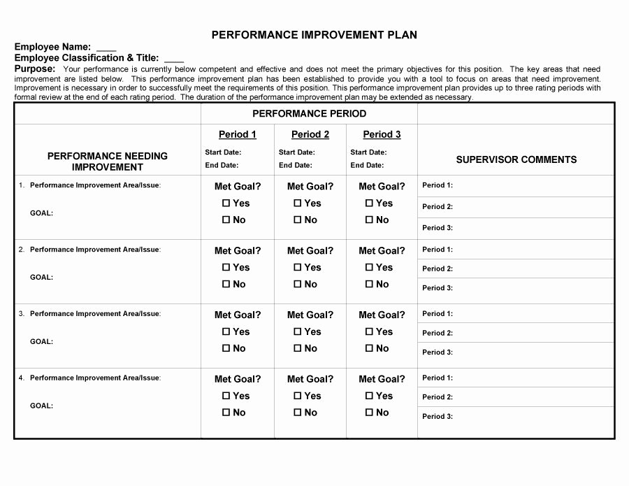 Performance Improvement Plan Template Elegant 40 Performance Improvement Plan Templates & Examples