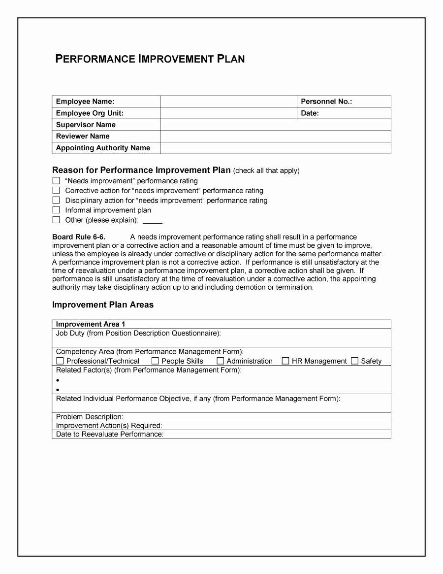 Performance Improvement Plan Template Elegant 41 Free Performance Improvement Plan Templates & Examples