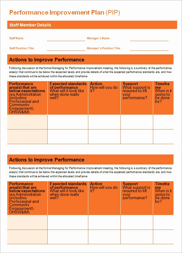 Performance Improvement Plan Template Elegant Performance Improvement Plan Template 14 Download