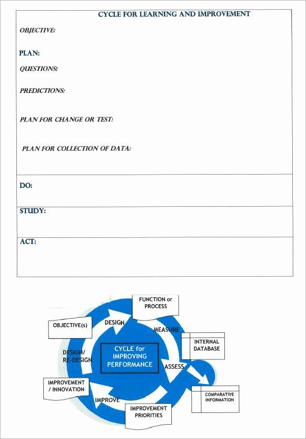Performance Improvement Plan Template Inspirational Performance Improvement Plan Template 14 Download