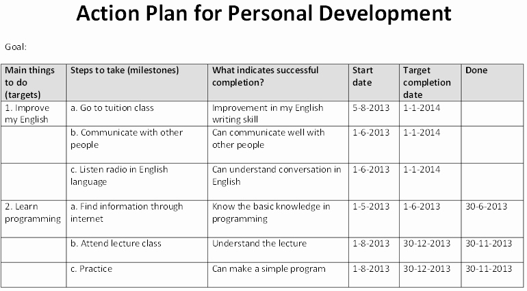 Personal Action Plan Template Awesome Great Mom Personal 5 Year Action Plan Template Romance