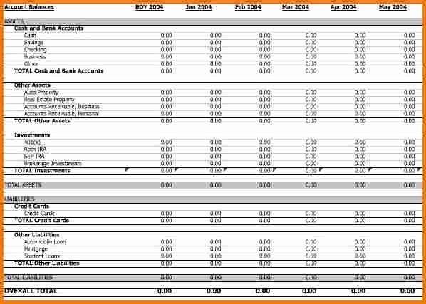 Personal Balance Sheet Template Awesome Personal Balance Sheet Template