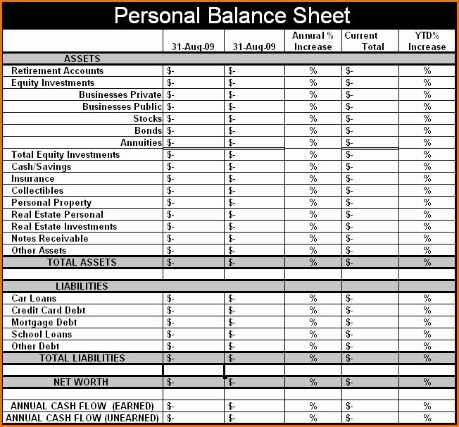 Personal Balance Sheet Template Best Of Personal Balance Sheet Template