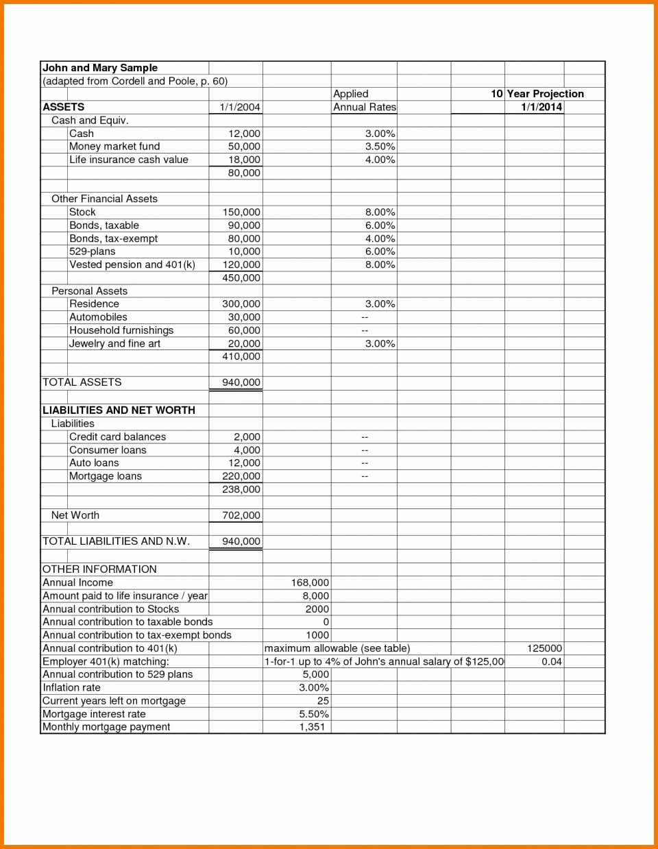 Personal Balance Sheet Template Lovely Personal Balance Sheet Example