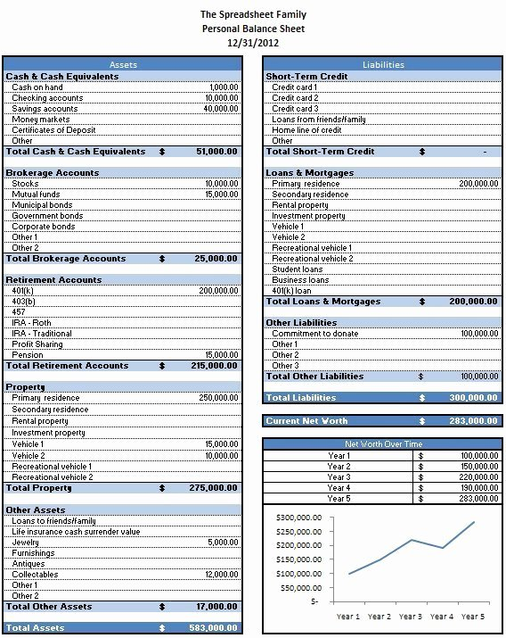 Personal Balance Sheet Template New Free Excel Template to Calculate Your Net Worth