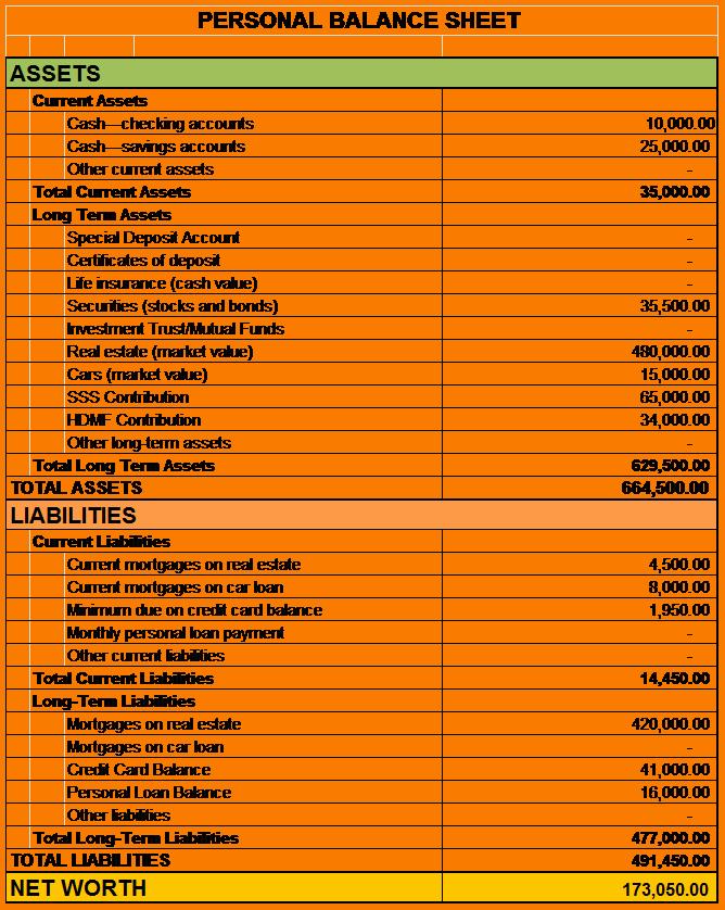 Personal Balance Sheet Template Unique Personal Balance Sheet Template