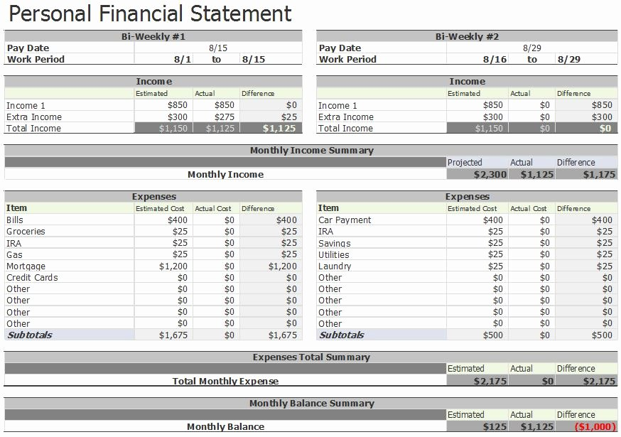 Personal Financial Statements Template Best Of 40 Personal Financial Statement Templates & forms