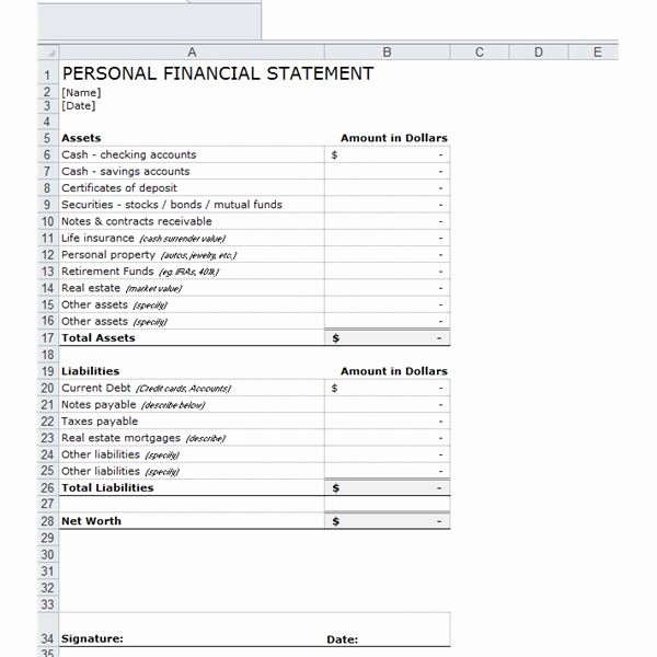 Personal Financial Statements Template Lovely E Stop Guide to Financial forecasting Including Free