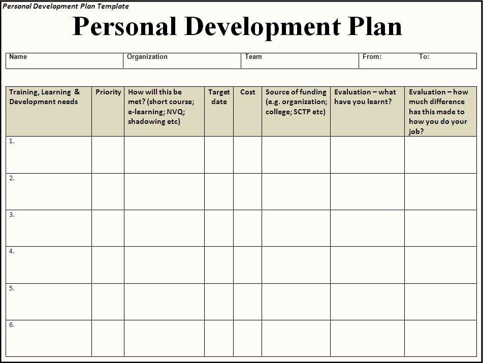 Personal Growth Plan Template Elegant 6 Free Personal Development Plan Templates Excel Pdf formats