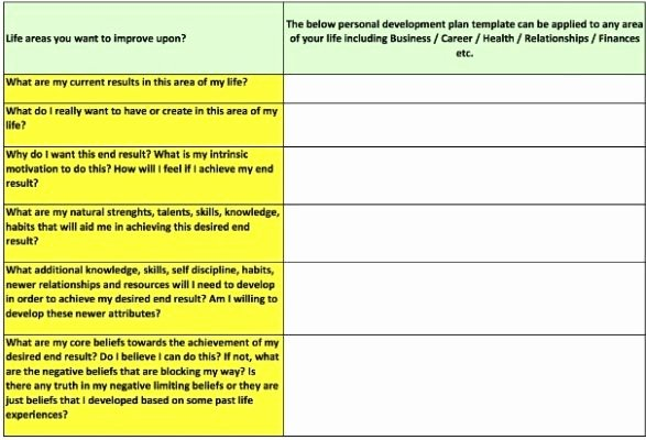 Personal Growth Plan Template Elegant Personal Development Plan Example for Students Google