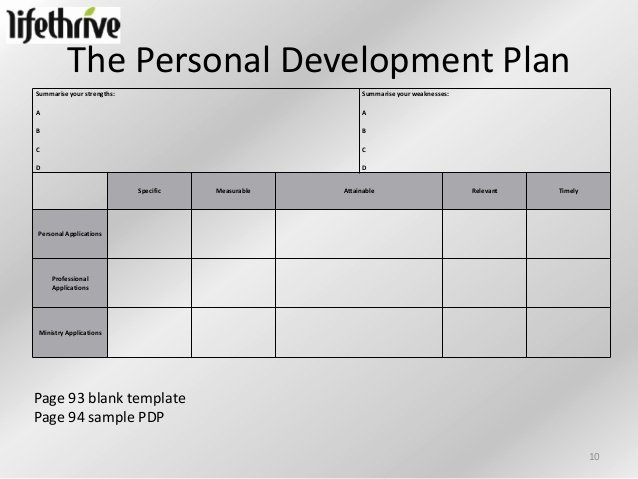 Personal Growth Plan Template Inspirational Business Team Development Planning Your Calling