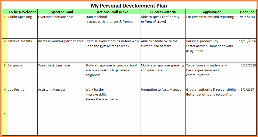 Personal Growth Plan Template Lovely 28 Of Free Template for Portfolio Development