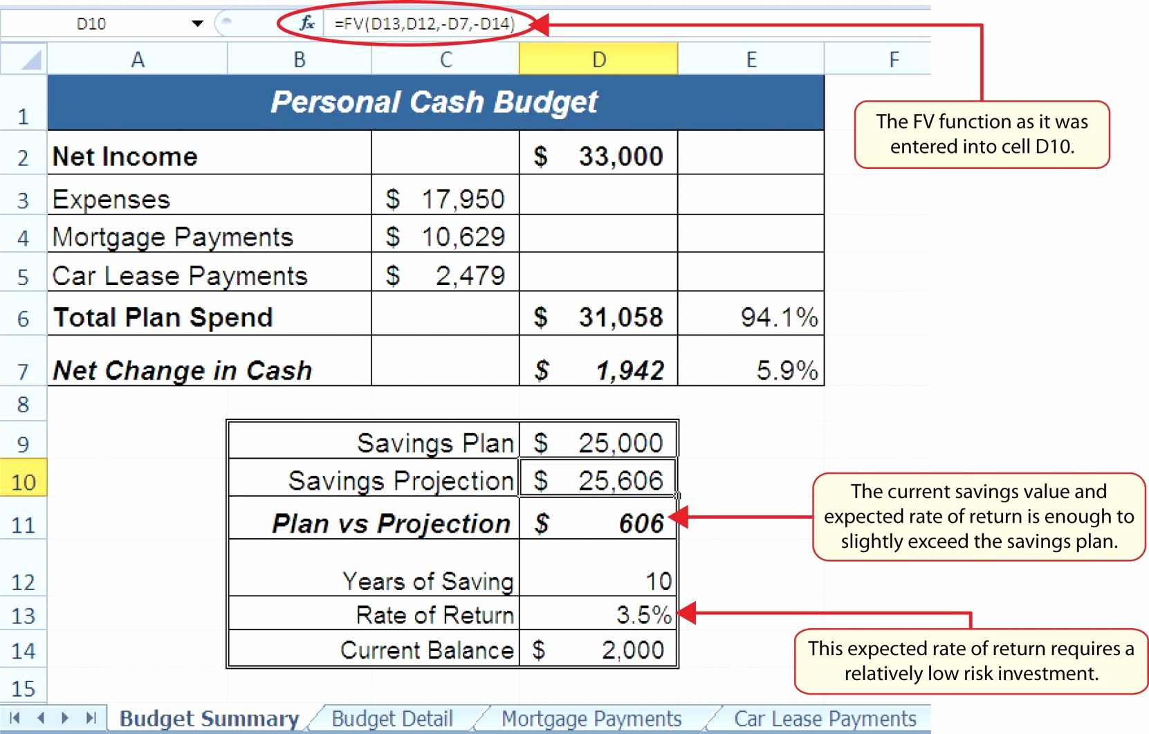 Personal Income Statement Template New Personal In E Statement Template Excel