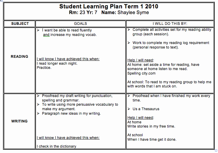 Personal Learning Plan Template Lovely Shaylee S Student Learning Plan