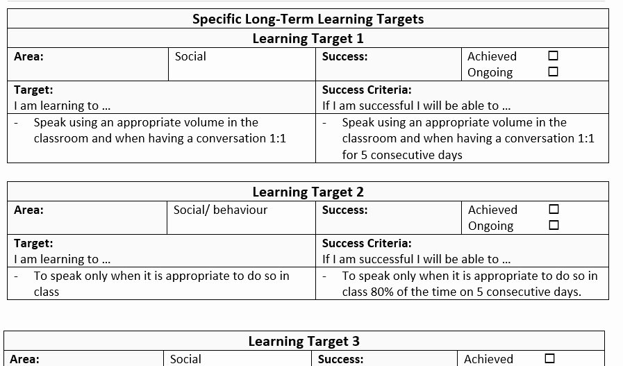 Personal Learning Plan Template Unique Individual Education Plan Template Sample – Mash