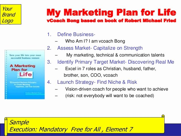 Personal Marketing Plan Template Best Of Prof Remigio De Ungria S Downloadable Template for Hyper3