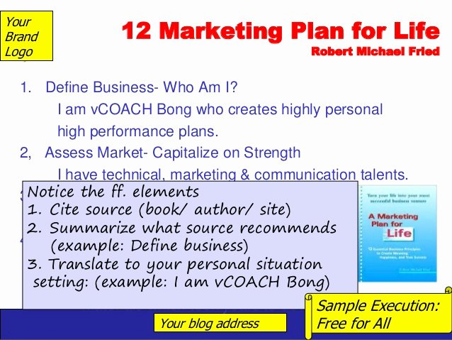 Personal Marketing Plan Template Elegant Prof Remigio De Ungria S Downloadable Template for Hyper3
