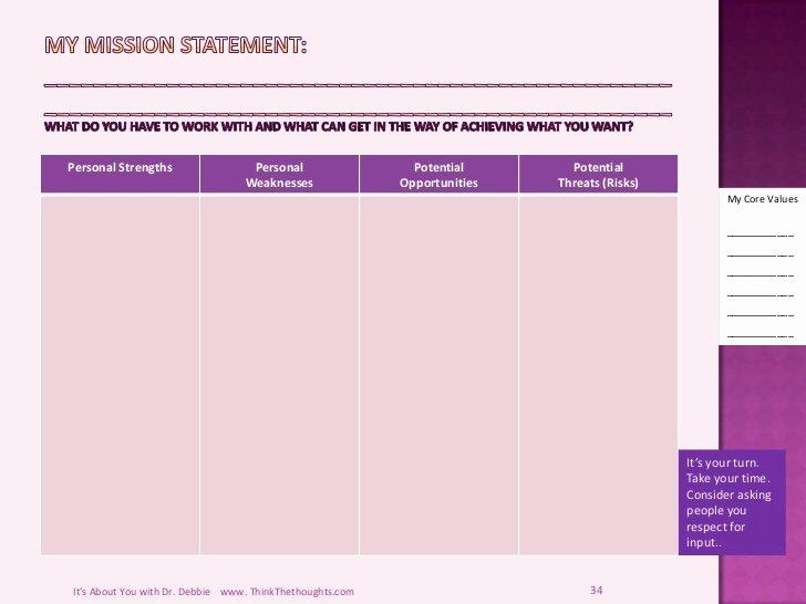 Personal Strategic Plan Template Elegant Personal Strategic Plan Template Bing Images