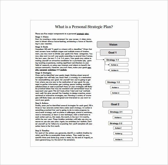 Personal Strategic Plan Template Fresh Strategic Action Plan Template 14 Free Pdf Word format