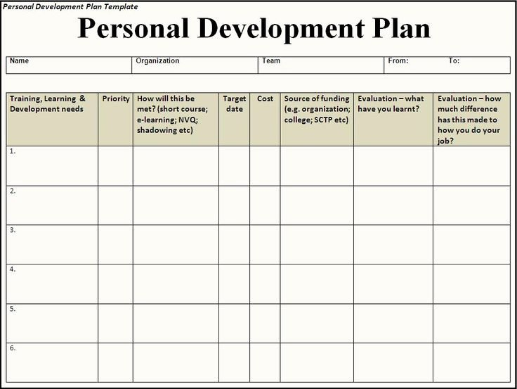 Personalised Learning Plans Template New Personal Development Plan Essay Practical Example