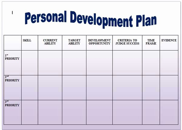 Personalized Learning Plan Template Best Of Help Yourself by Following these Great Self Improvement
