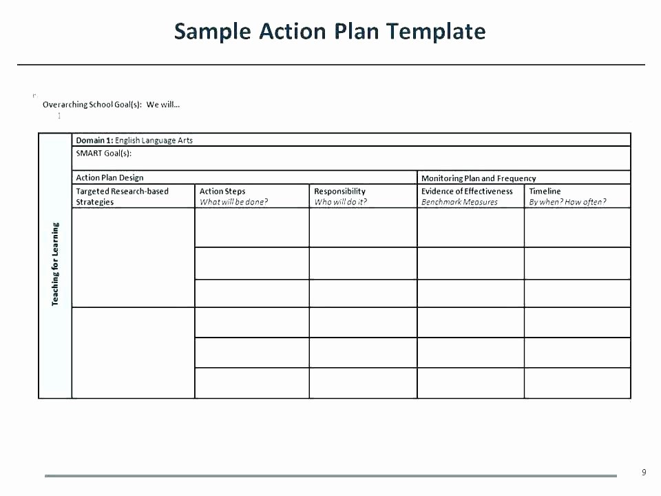 Personalized Learning Plan Template Best Of Learning Action Plan Template Action Plan Personal