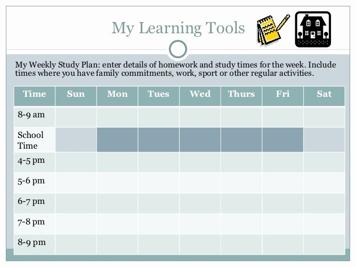 Personalized Learning Plan Template Unique Personal Learning Plan Template