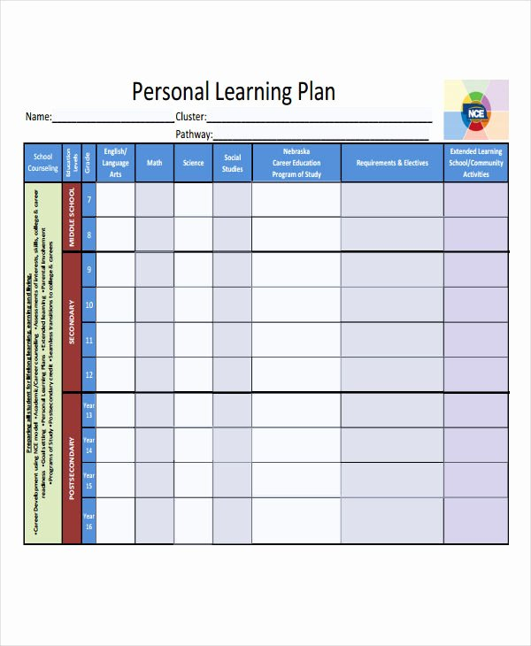 Personalized Learning Plans Template Lovely Learning Plan Templates 10 Free Samples Examples format