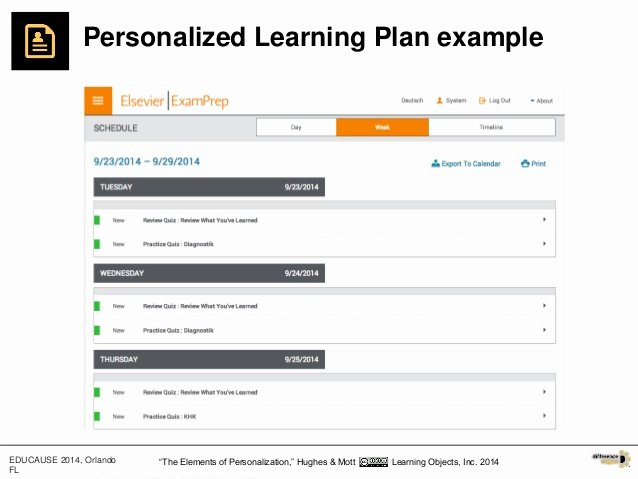 Personalized Learning Plans Template Luxury the Elements Of Personalization A Periodic Table Of