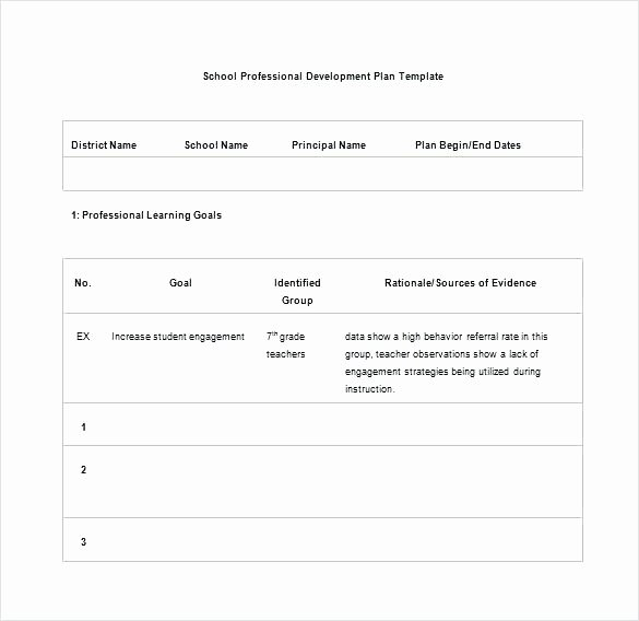 Personalized Learning Plans Template Unique Student Learning Plan Template Personal Plans
