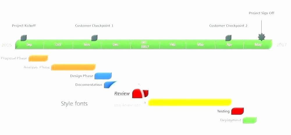 Pert Chart Template Excel Beautiful Pert Chart Template Excel Critical Path Best Download