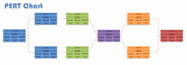 Pert Chart Template Excel Elegant Pert Chart Template