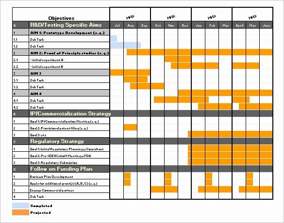 Pert Chart Template Excel Fresh 30 Gantt Chart Templates Doc Pdf Excel