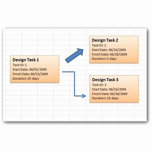 Pert Chart Template Excel Luxury How to Create A Pert Chart In Microsoft Excel 2007