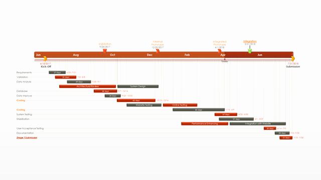 Pert Chart Template Excel Luxury Pert Chart Free Gantt Templates
