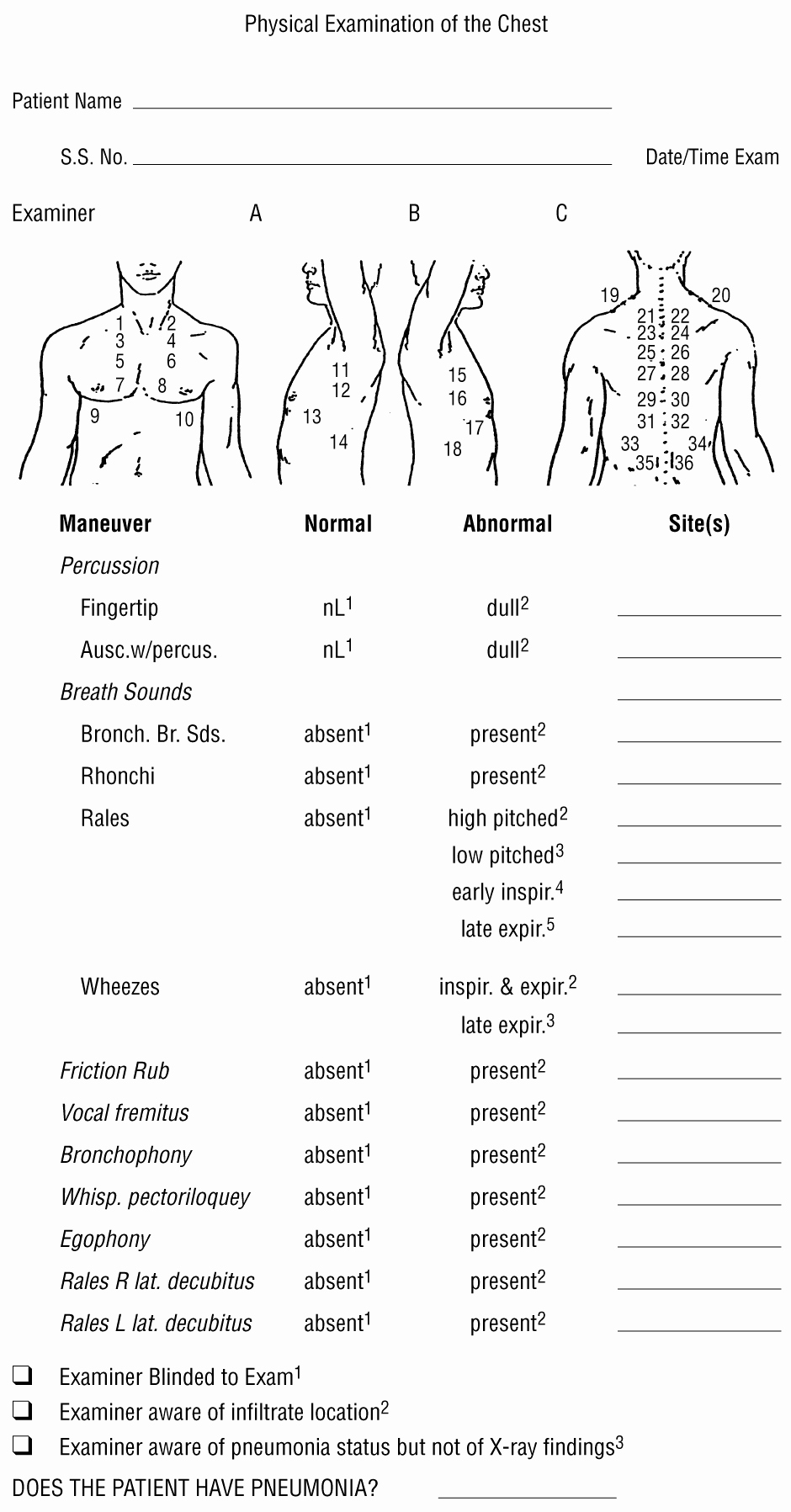Physical Examination form Template Luxury Diagnosing Pneumonia by Physical Examination Relevant or