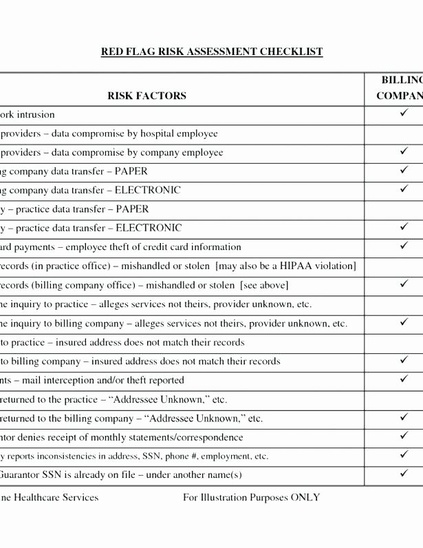 Physical Security assessment Template Beautiful Physical Security Checklist Template – Shopsapphire
