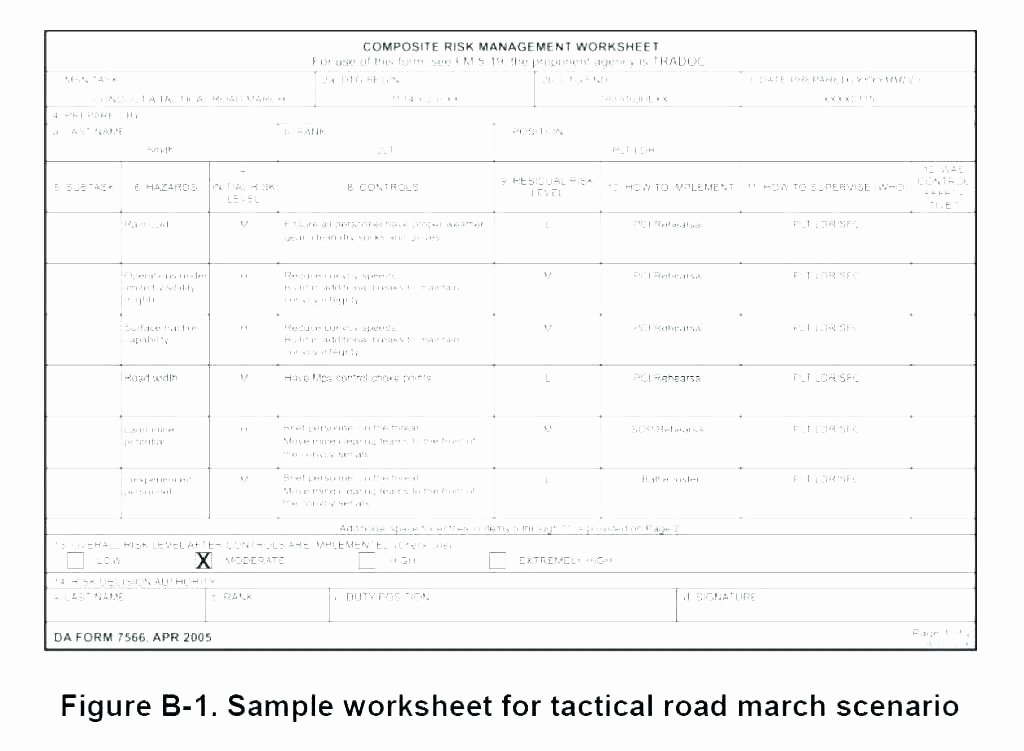 Physical Security assessment Template Best Of assessment Report Template Download Full Size Image