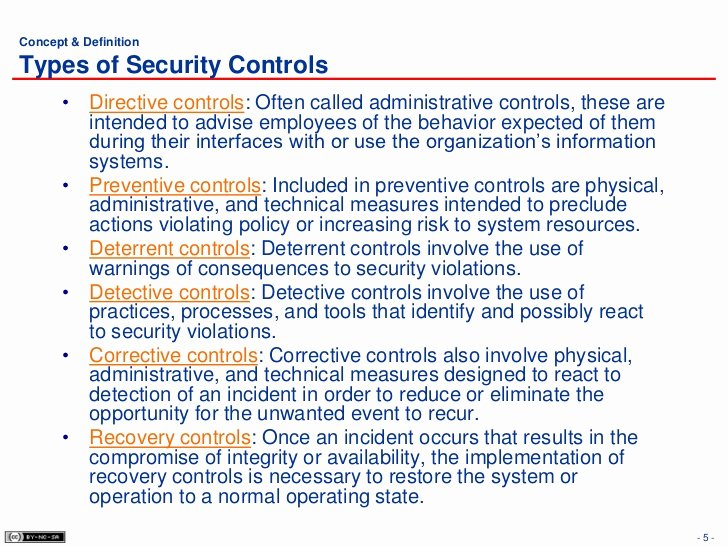 Physical Security Policy Template Fresh Physical Security Policies Procedures Manual